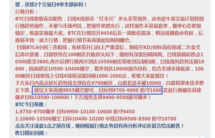 币海寻牛:BTC早间文章告诉你技术修正回调空单获利120点
