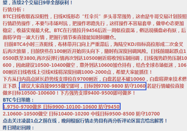 币海寻牛:BTC空单9955 止盈200点