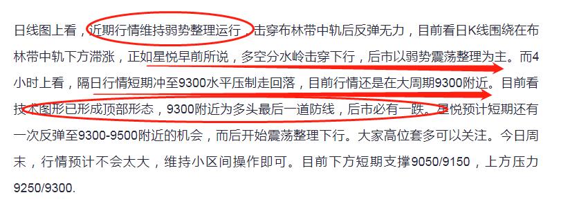 星悦论币:5.25BTC上冲布林带中轨未果 隔日完美空单获利500+ —日内分析