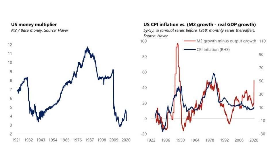 Paul Tudor Jones: 比特币或将成为未来十年上涨最快的资产