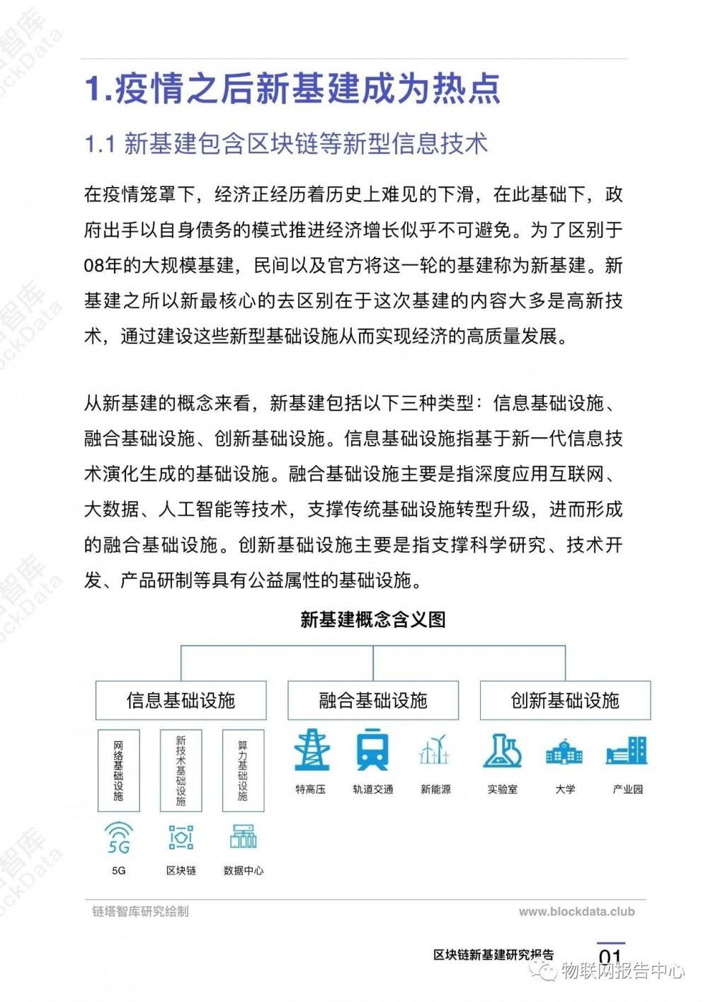 区块链应用之九:中国新基建区块链重点项目配图(4)