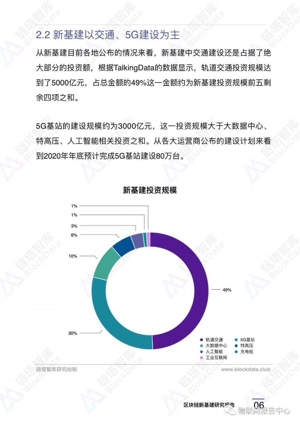 区块链应用之九:中国新基建区块链重点项目配图(9)