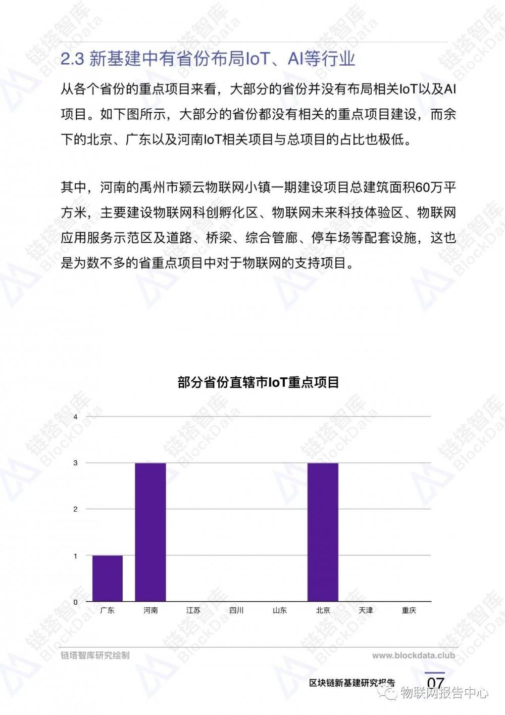 区块链应用之九:中国新基建区块链重点项目配图(10)