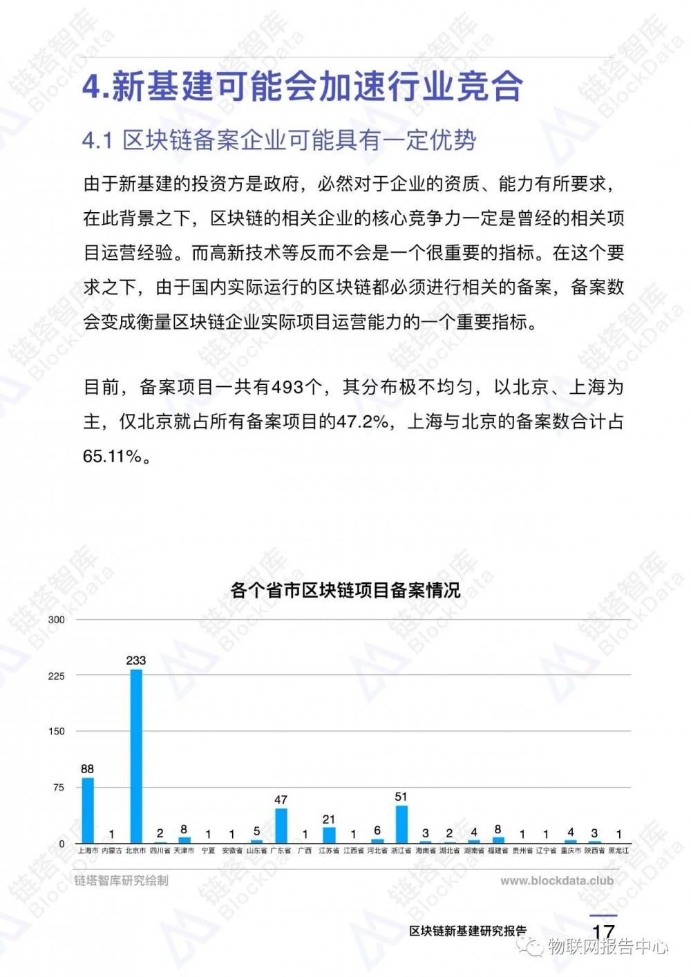 区块链应用之九:中国新基建区块链重点项目配图(20)