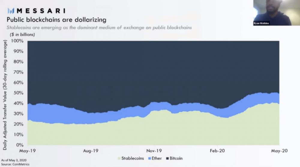 2020年十大稳定货币趋势插图