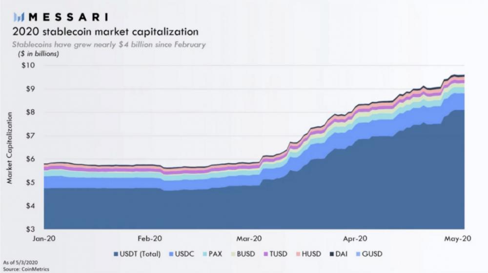 2020年十大稳定货币趋势插图3
