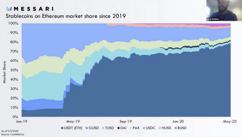 2020年十大稳定货币趋势插图4