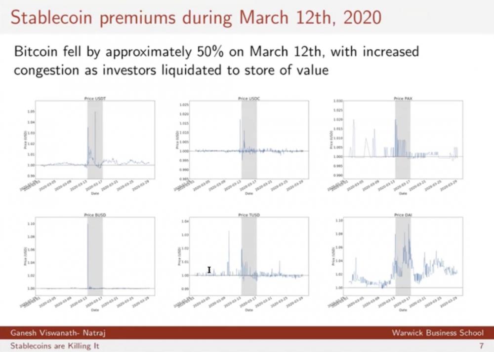 2020年十大稳定货币趋势插图9