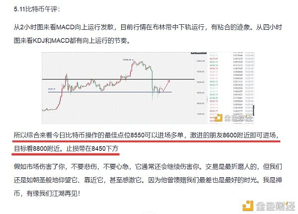 禅币:比特币减产利好,为何暴跌1400美金不止?(附带上周实操周评)配图(3)