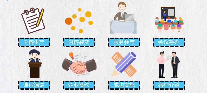 【证股同权语音课堂】应俊:公司制黄昏与数字化激励破局配图(8)