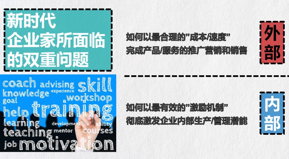 【证股同权语音课堂】应俊:公司制黄昏与数字化激励破局配图(10)