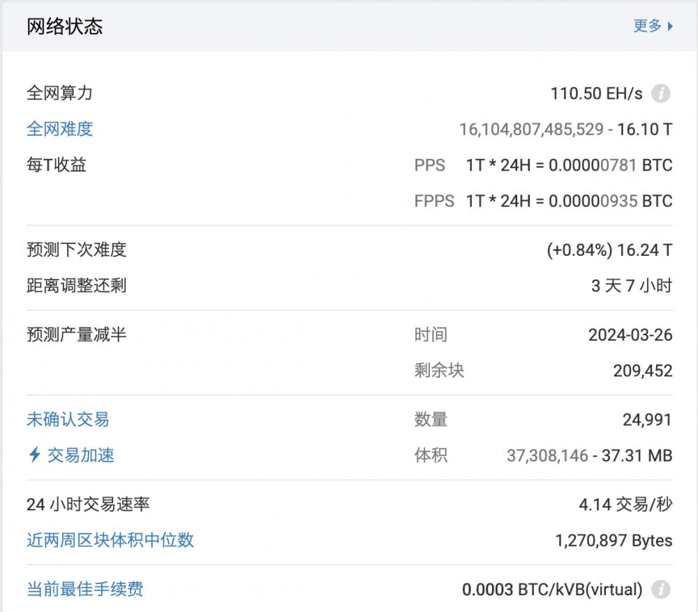 火币 4 月报以及 MASS 超越 BHD 成为最大 POC 项目 白露矿业报告(20.05.16)配图(12)