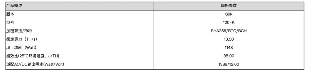 火币 4 月报以及 MASS 超越 BHD 成为最大 POC 项目 白露矿业报告(20.05.16)配图(21)