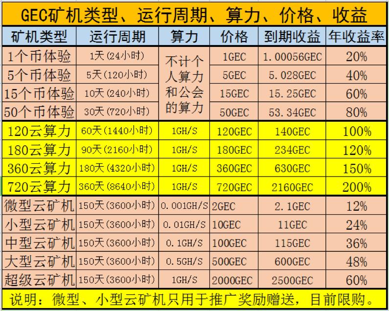 """传销""""环保货币""""针对河南村:是时候认出真面目了插图1"""