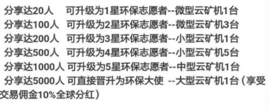 """传销""""环保货币""""针对河南村:是时候认出真面目了插图2"""