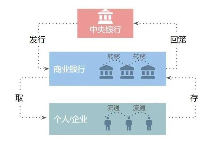 人民币会使用DCEP进行国际化吗?插图4