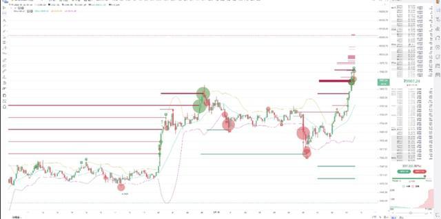 比特币行情短期看跌,长期看涨,你的交易策略制定好了吗?配图(2)