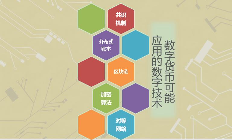 数字货币可能会重建全球货币体系插图3