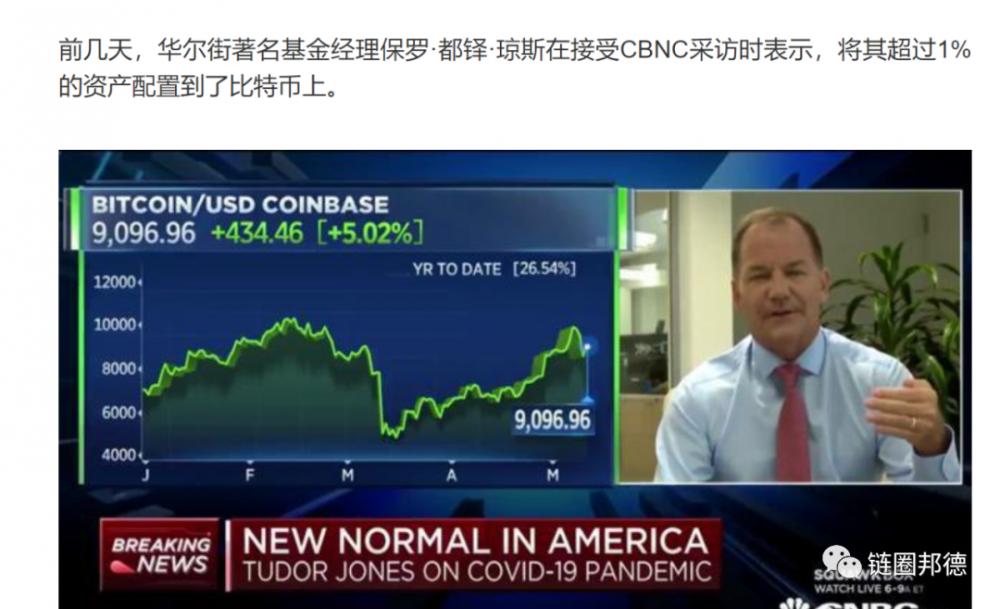 为何确信美股见空,BTC能否不跟?配图(2)