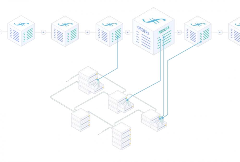 阅读流行项目Filecoin的经济模型和矿工的经济行为插图1