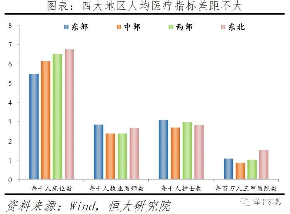 泽平宏观:中国新基建研究报告配图(5)