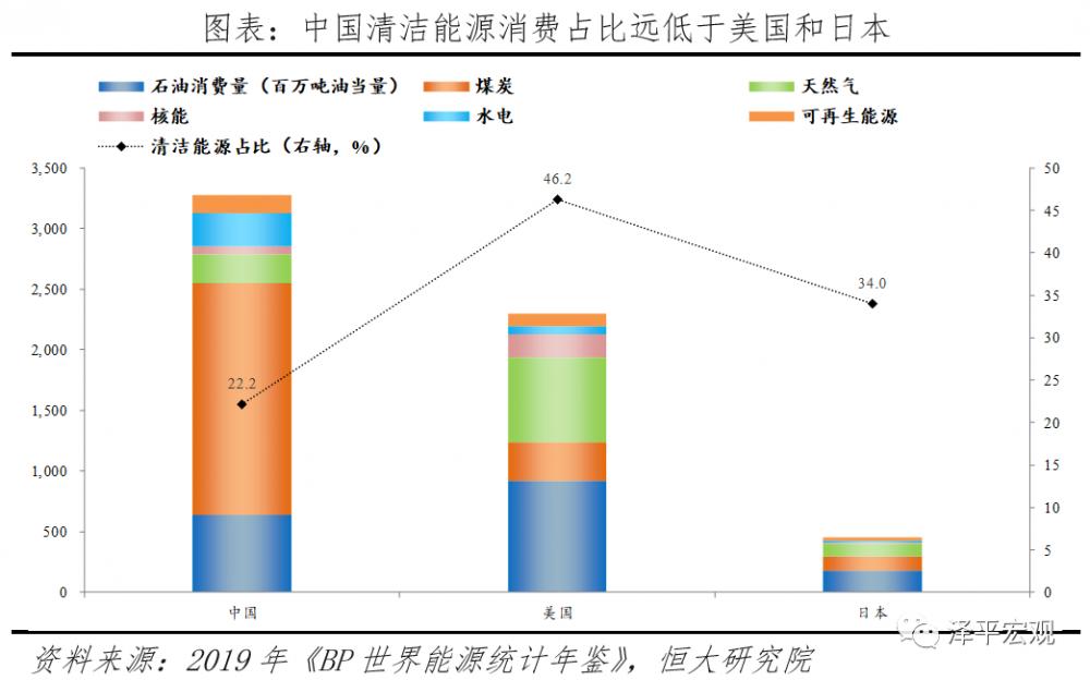 泽平宏观:中国新基建研究报告配图(6)