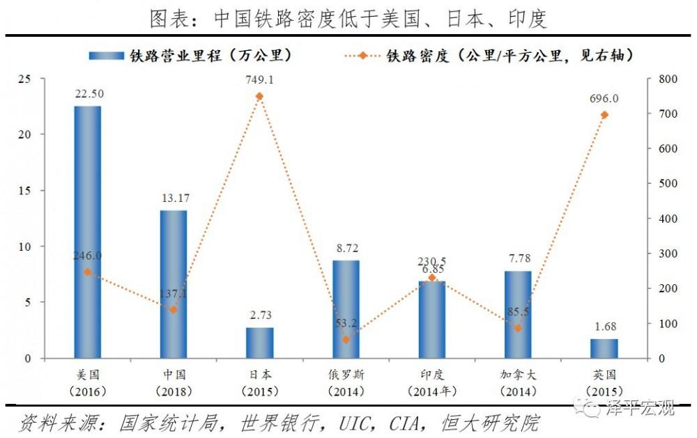 泽平宏观:中国新基建研究报告配图(7)