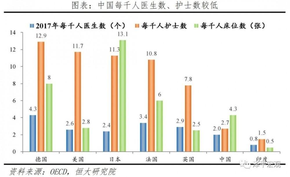 泽平宏观:中国新基建研究报告配图(9)