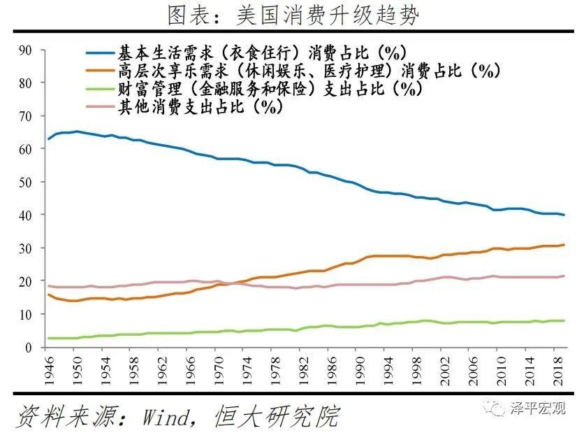 泽平宏观:中国新基建研究报告配图(13)