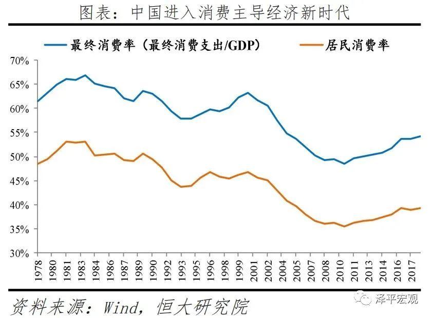 泽平宏观:中国新基建研究报告配图(14)