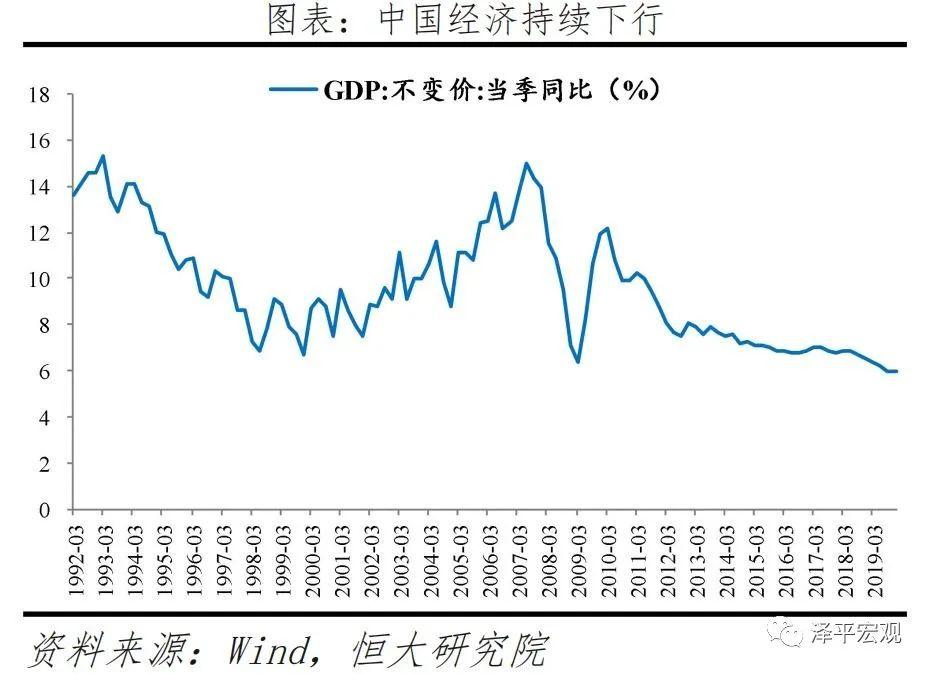 泽平宏观:中国新基建研究报告配图(15)