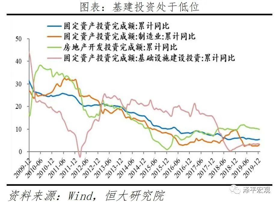 泽平宏观:中国新基建研究报告配图(16)
