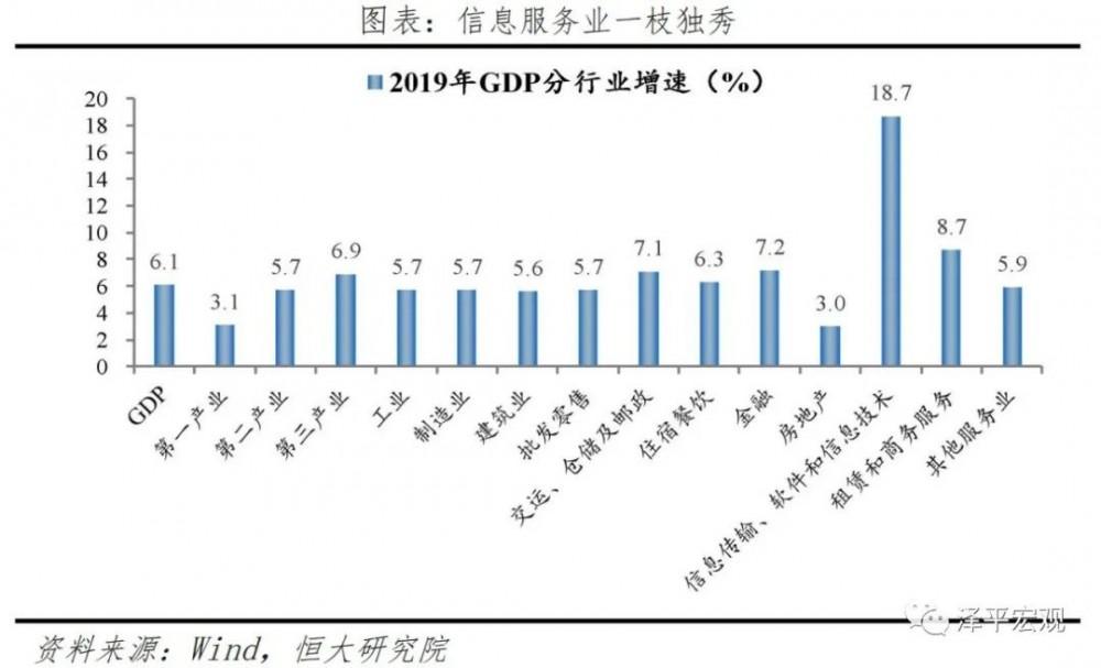 泽平宏观:中国新基建研究报告配图(17)