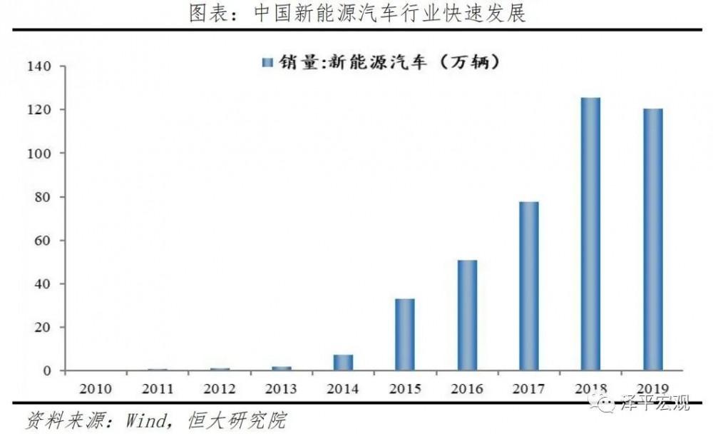 泽平宏观:中国新基建研究报告配图(19)
