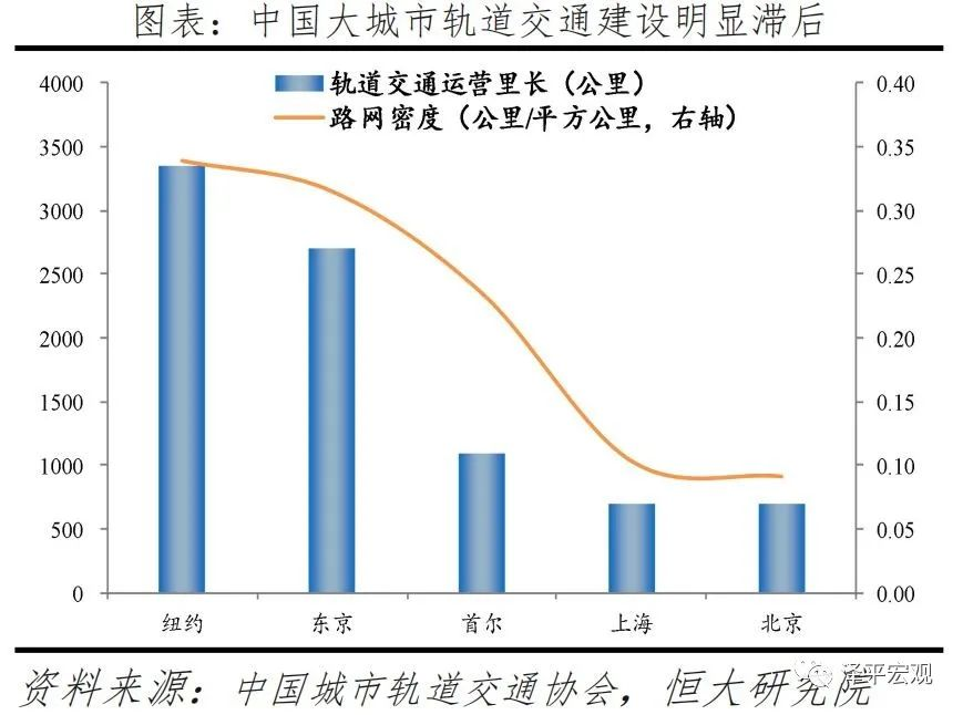 泽平宏观:中国新基建研究报告配图(20)