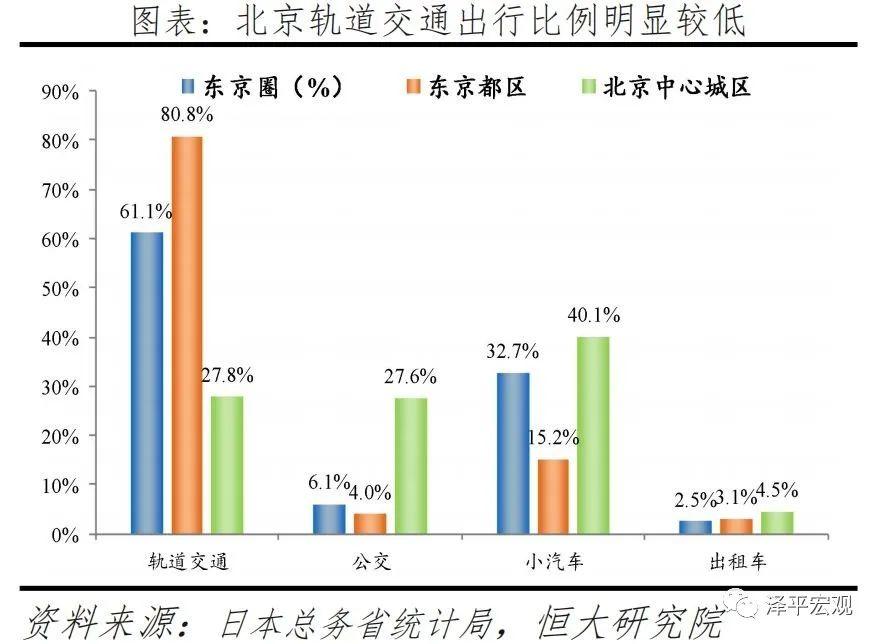 泽平宏观:中国新基建研究报告配图(21)