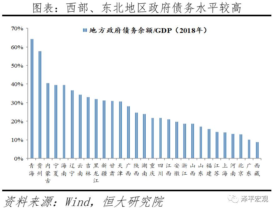 泽平宏观:中国新基建研究报告配图(23)