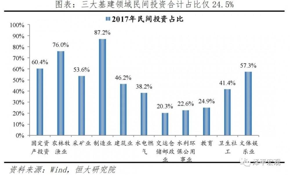 泽平宏观:中国新基建研究报告配图(24)