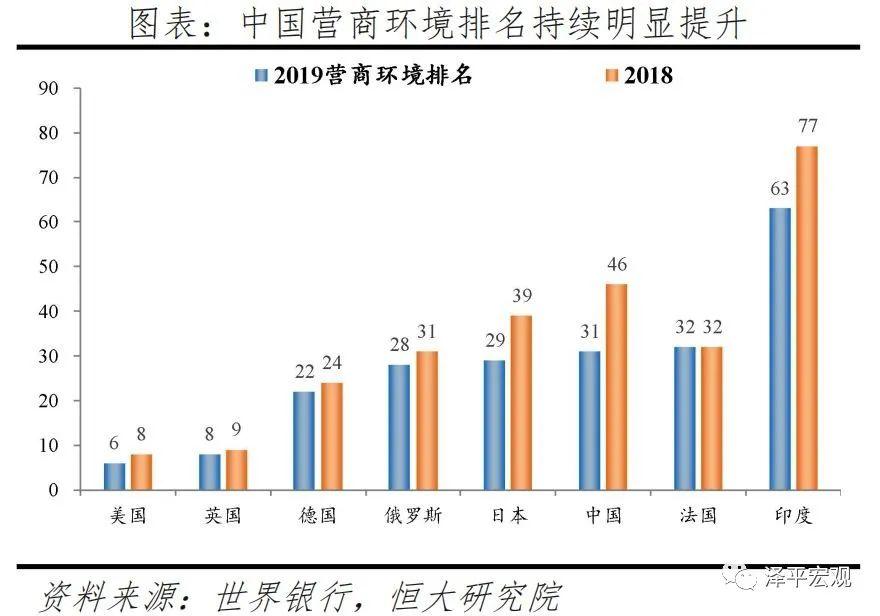泽平宏观:中国新基建研究报告配图(25)