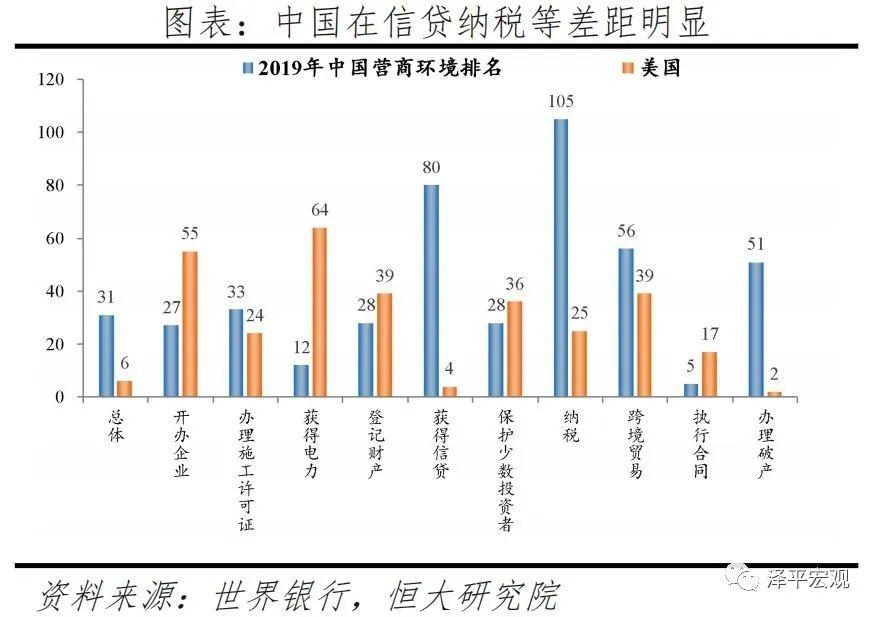 泽平宏观:中国新基建研究报告配图(26)
