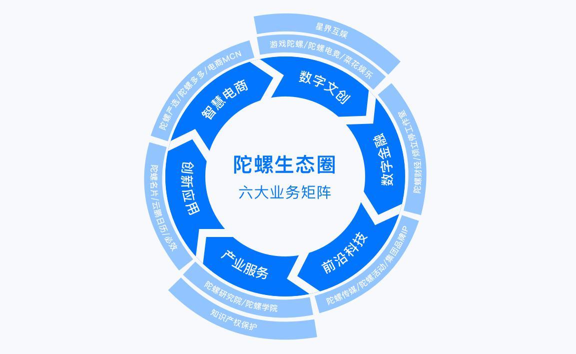 必效PC端上线:助力中小微企业降本增效配图(3)