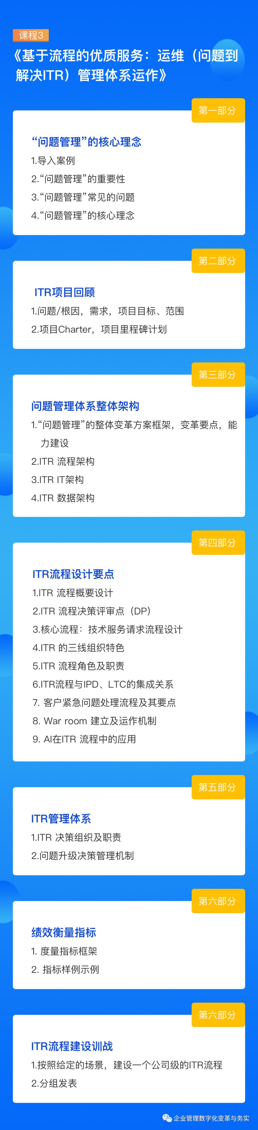 学习华为IPD/LTC/ITR三大业务流体系插图(16)
