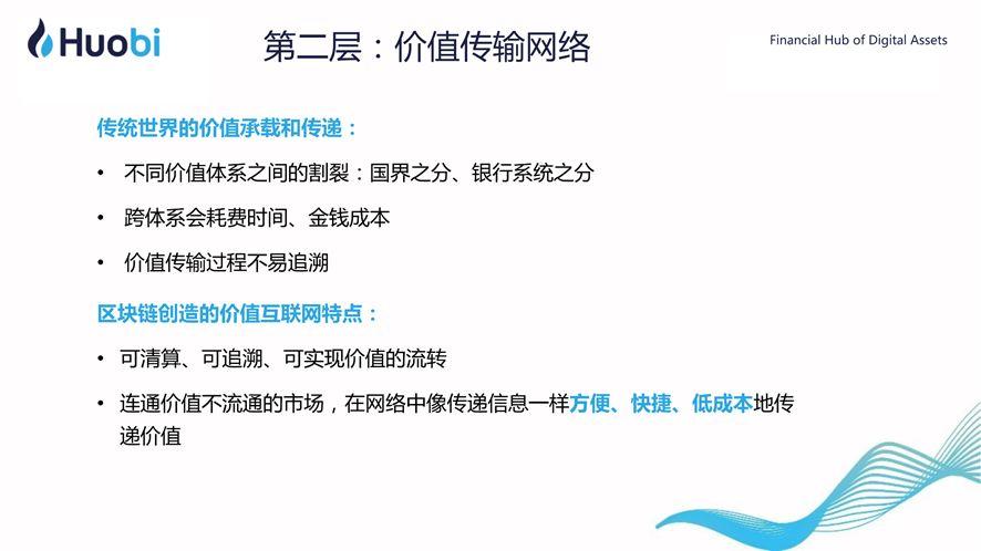 火币CEO李林:区块链赋能实体经济的路径与前景   清华X-lab公开课插图(12)
