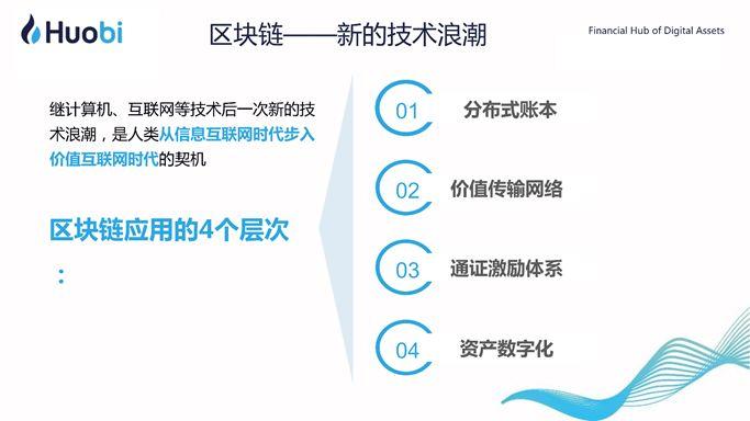 火币CEO李林:区块链赋能实体经济的路径与前景   清华X-lab公开课插图(2)