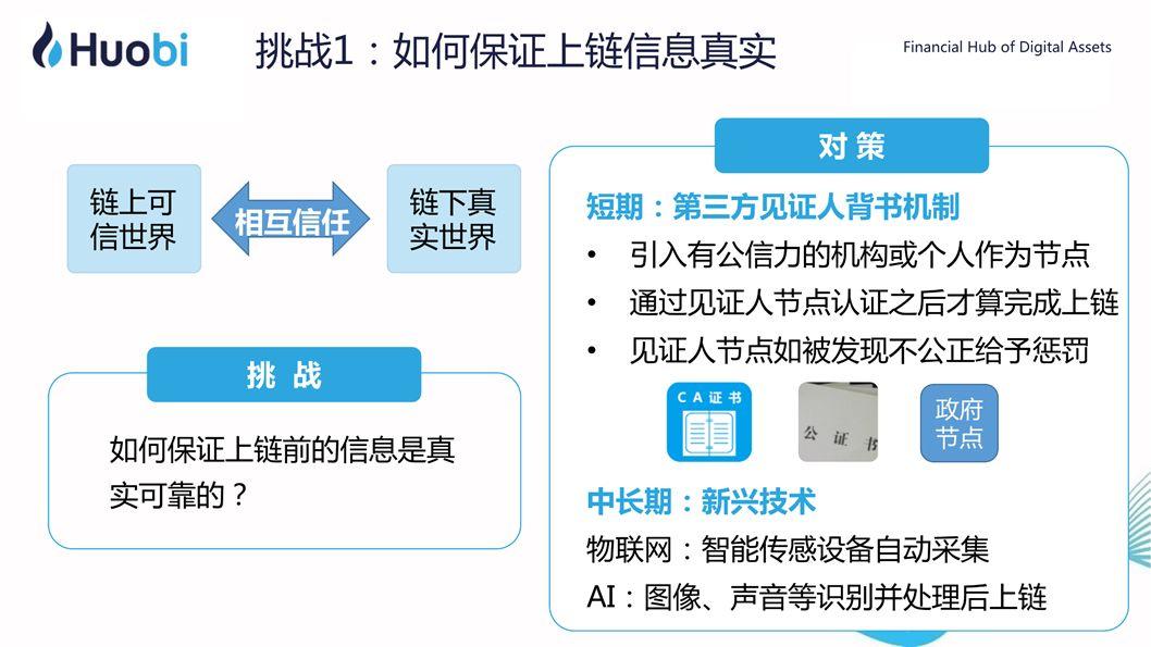 火币CEO李林:区块链赋能实体经济的路径与前景   清华X-lab公开课插图(10)