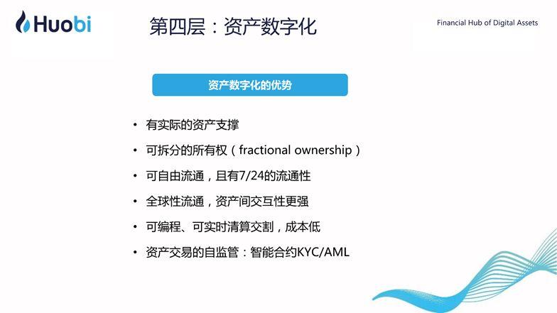火币CEO李林:区块链赋能实体经济的路径与前景   清华X-lab公开课插图(4)
