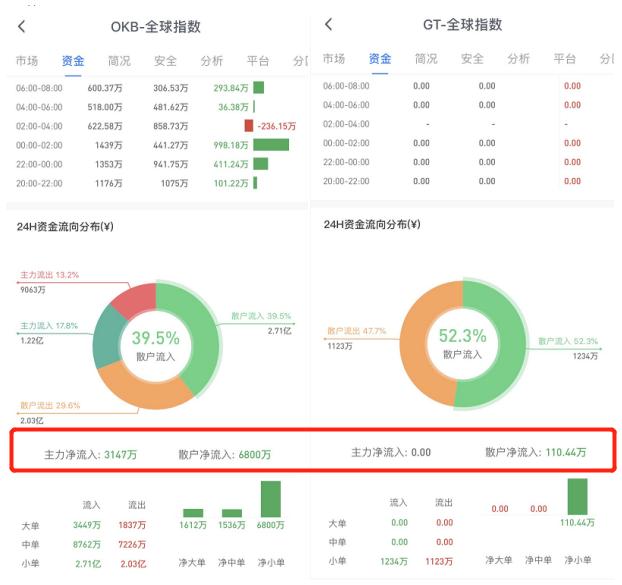 OKEx稳居BTC期货持仓量全球第一,完胜bitfinex和huobi插图(6)