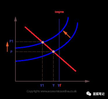以太坊2.0或将带来加密领域最大规模的经济转变插图(10)
