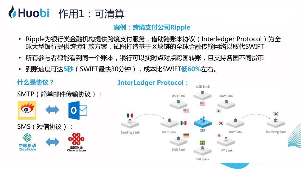 火币CEO李林:区块链赋能实体经济的路径与前景   清华X-lab公开课插图(14)