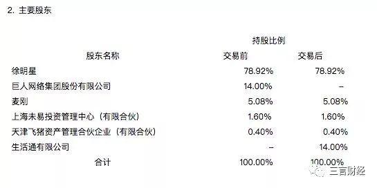 火币网OKCoin纳税信用评级为A,它们收入到底有多少?插图(4)